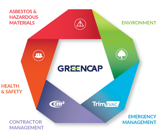 Greencap Service Overview Flyer